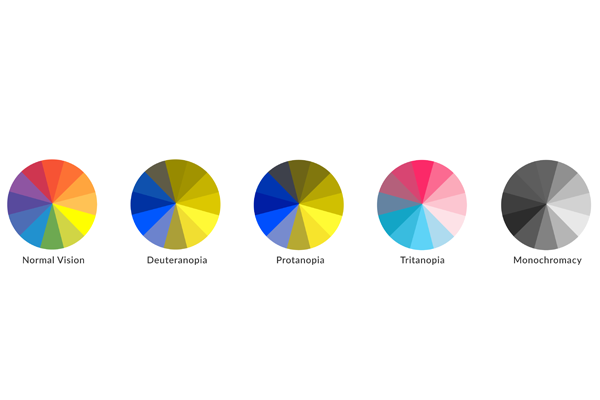 How Do People With Colour Blindness See The Logos Of Popular Brands